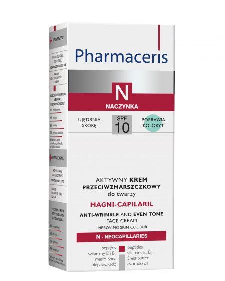 Magni-Capilaril